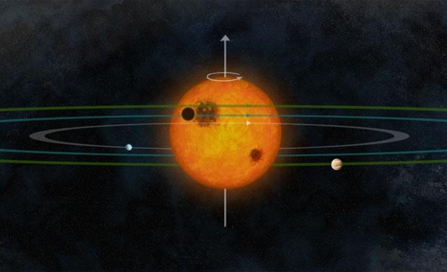 Alien Solar System Looks a Lot Like Our Own - Scoperto sistema solare alieno molto simile al nostro