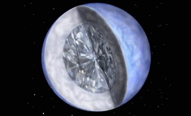 55 Cancri: Un Pianeta di diamante - A diamond planet