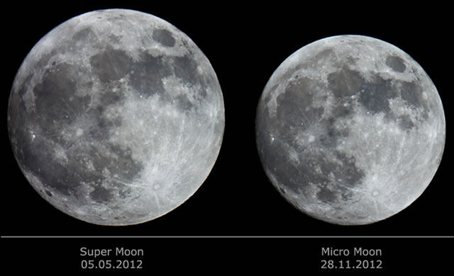 Piccola, Grande Luna - Super Moon vs. Micro Moon
