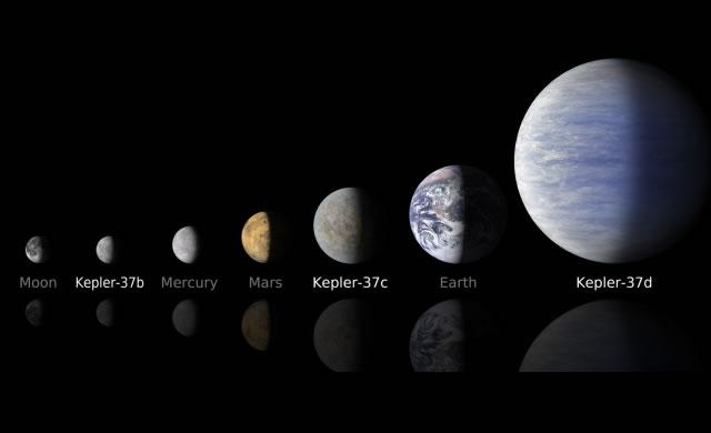 La Missione Kepler della NASA scopre un Piccolo Sistema Solare - NASA's Kepler Mission Discovers Tiny Planet System