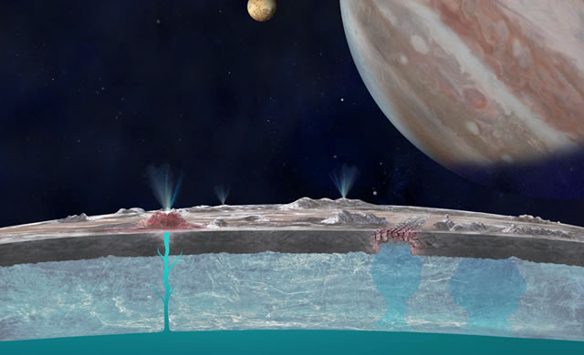 Su Europa, Luna di Giove, il mare sotterraneo ribolle in superficie - On Jupiter's Moon Europa, Underground Ocean Bubbles Up to Surface