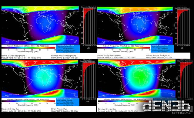 NOAA D-RAP Global