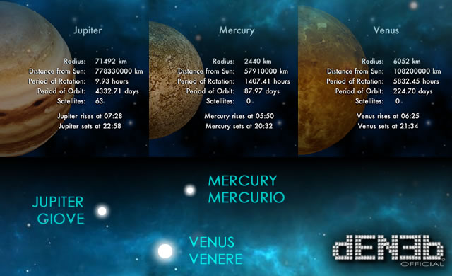 Tripla Congiunzione di Pianeti: Venere, Giove e Mercurio - Triple Conjunction Of Planets: Venus, Jupiter, and Mercury