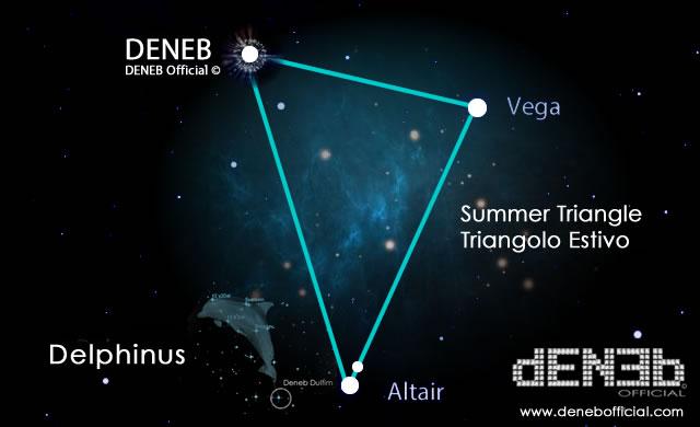 Stelle Cadenti: Gamma Delfinidi - Meteor Shower: Gamma Delphinids