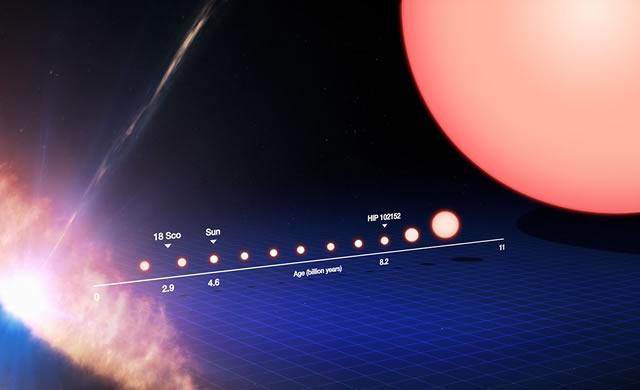 ESO: Identificato il più vecchio gemello del Sole - Oldest Solar Twin Identified