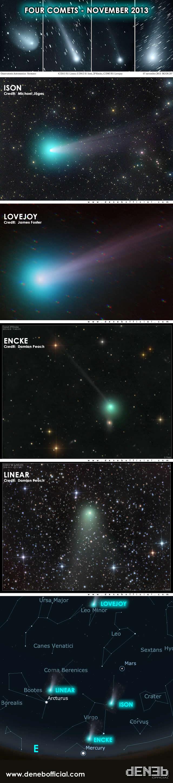 4 Comets