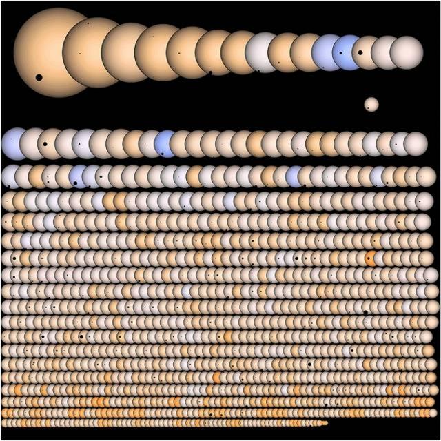 I Risultati del Telescopio Spaziale Kepler della NASA inaugurano una Nuova Era per l'Astronomia - NASA Kepler Results Usher in a New Era of Astronomy