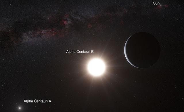 Possibilità di Vita intorno ad Alpha Centauri B - Possibilities of life around Alpha Centauri B