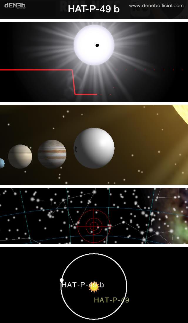 HAT-P-49b: Scoperto Nuovo Esopianeta - New Exoplanet discovered