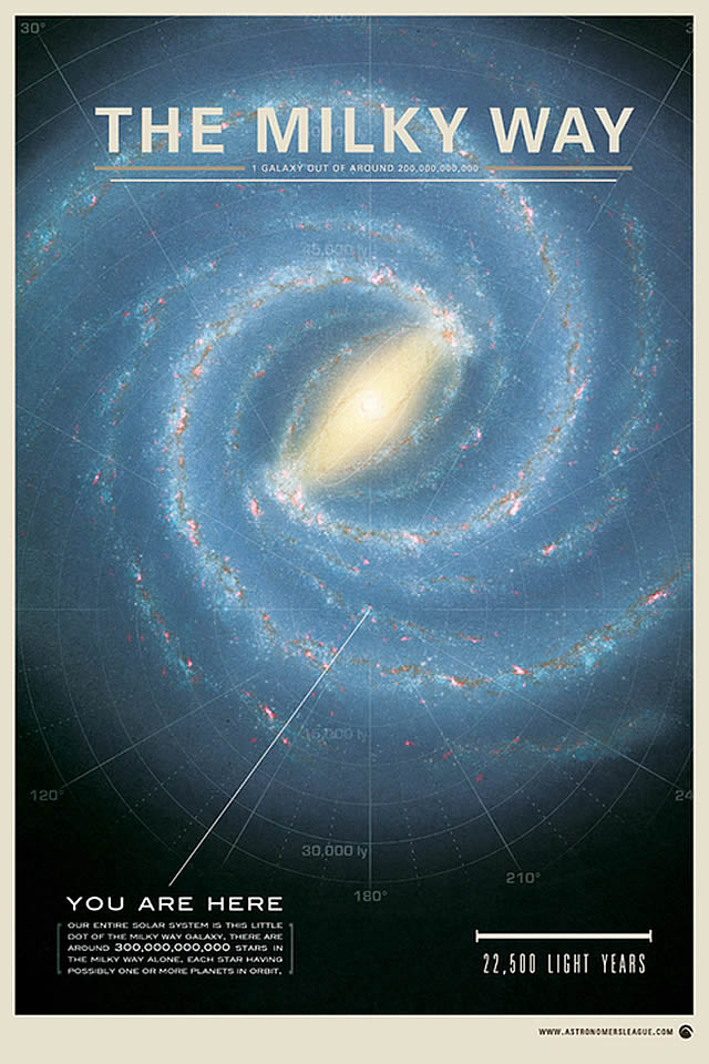 Galassia Via Lattea: Tu sei Qui! - Milky Way Galaxy: You are Here!