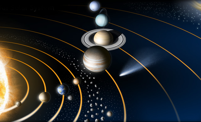Sistema Solare - Solar System