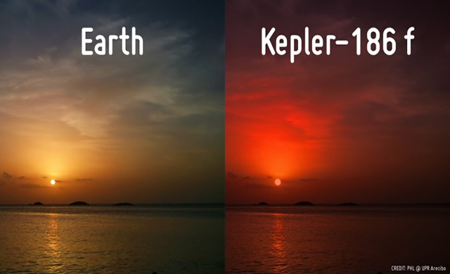 "Kepler-186f : Il Primo Mondo ""Terrestre"" Potenzialmente Abitabile - First Potentially Habitable Terran World"