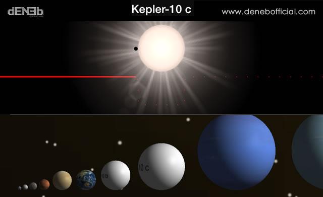 HARPS-N - Kepler-10c: Scoperta Mega Terra - HARPS-N: A Hot Rocky World