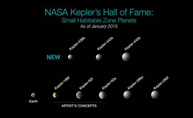 1000 Esopianeti per Kepler! - NASA's Kepler Marks 1,000th Exoplanet Discovery
