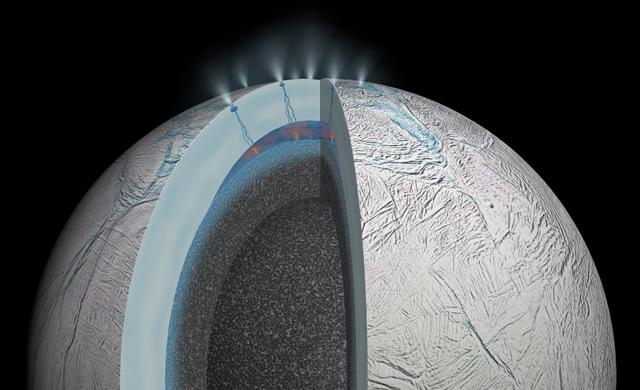 Su Encelado Sorgenti Termali: Vita? - Hydrothermal Activity on Enceladus: Life?