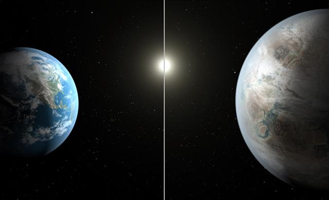 NASA Conferma #Kepler 452b: Un'altra Terra nella Costellazione del Cigno -  Cygnus: Another Earth
