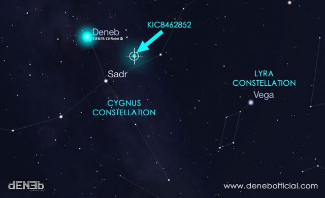 KIC 8462852 - Costellazione del Cigno - Cygnus Constellation